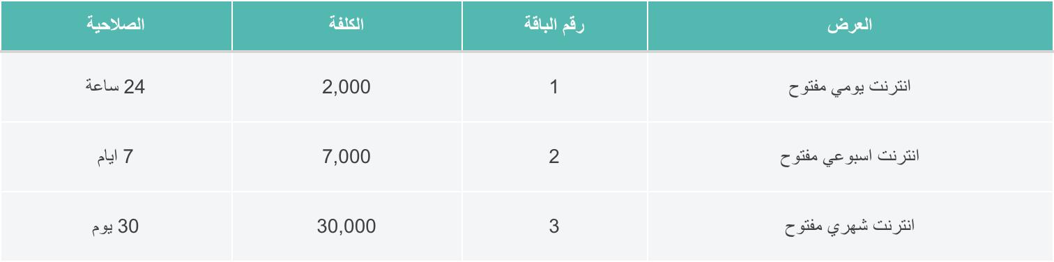 كيفية الاشتراك بخدمة الانترنت في شبكة زين العراق